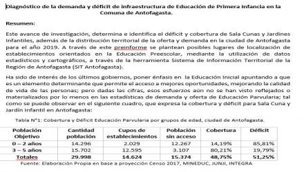 Diagnóstico de la demanda y déficit de infraestructura de Educación de Primera Infancia en la Comuna